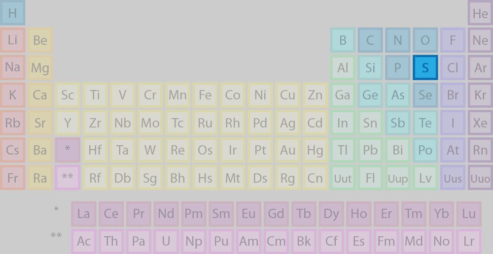 Where Is Sulfur Found On The Periodic Table