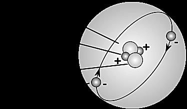 This is a basic diagram of an atom, with protons, neutrons and electrons labeled.