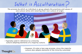 What is acculturation? The process by which an individual or group adopts the practices and values of one culture while still retaining their own culture of origin.