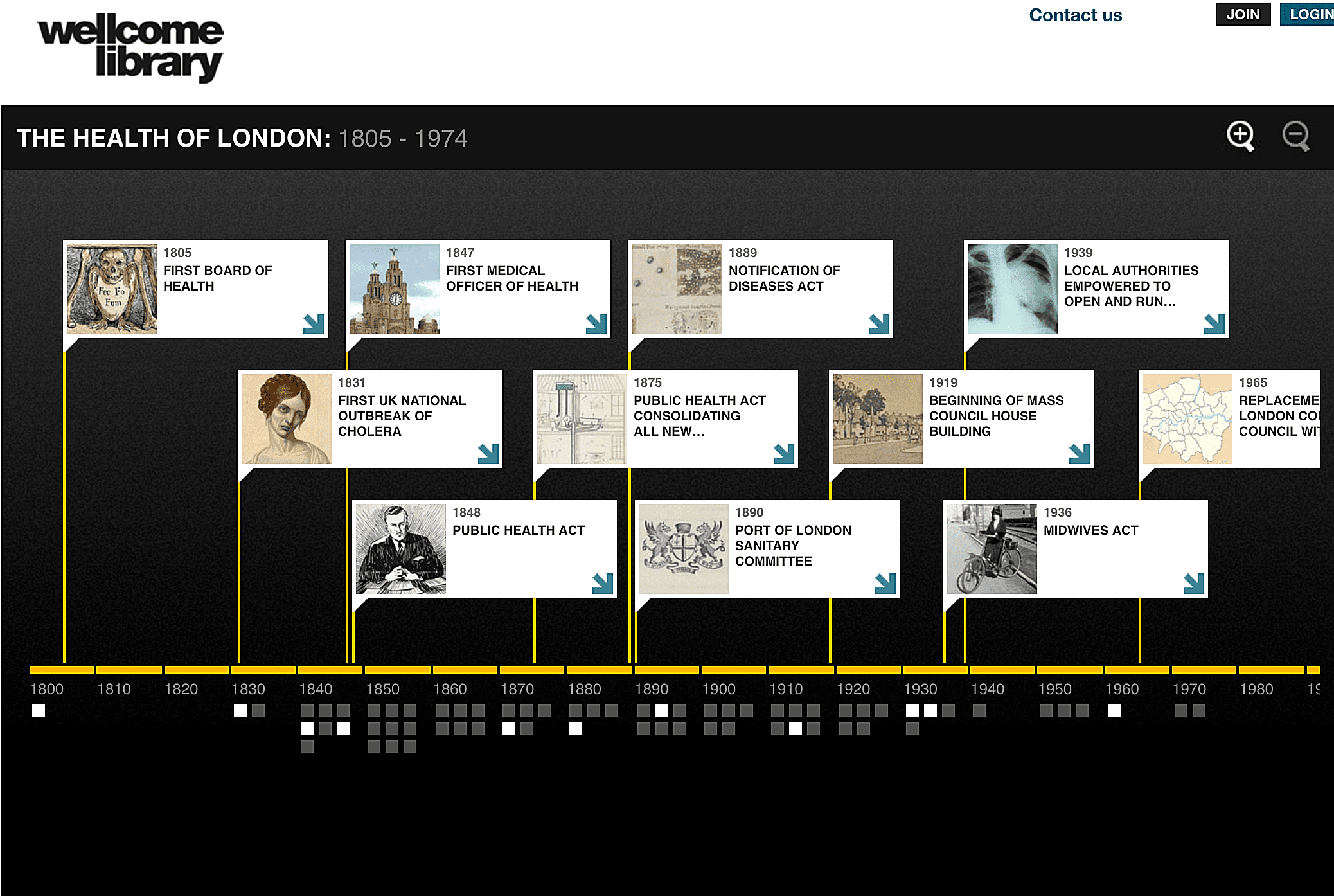 10 Free Data Resources for British Social History