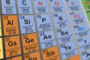 Try this quiz to see if you know the parts of the atom and how they relate to ions and isotopes.