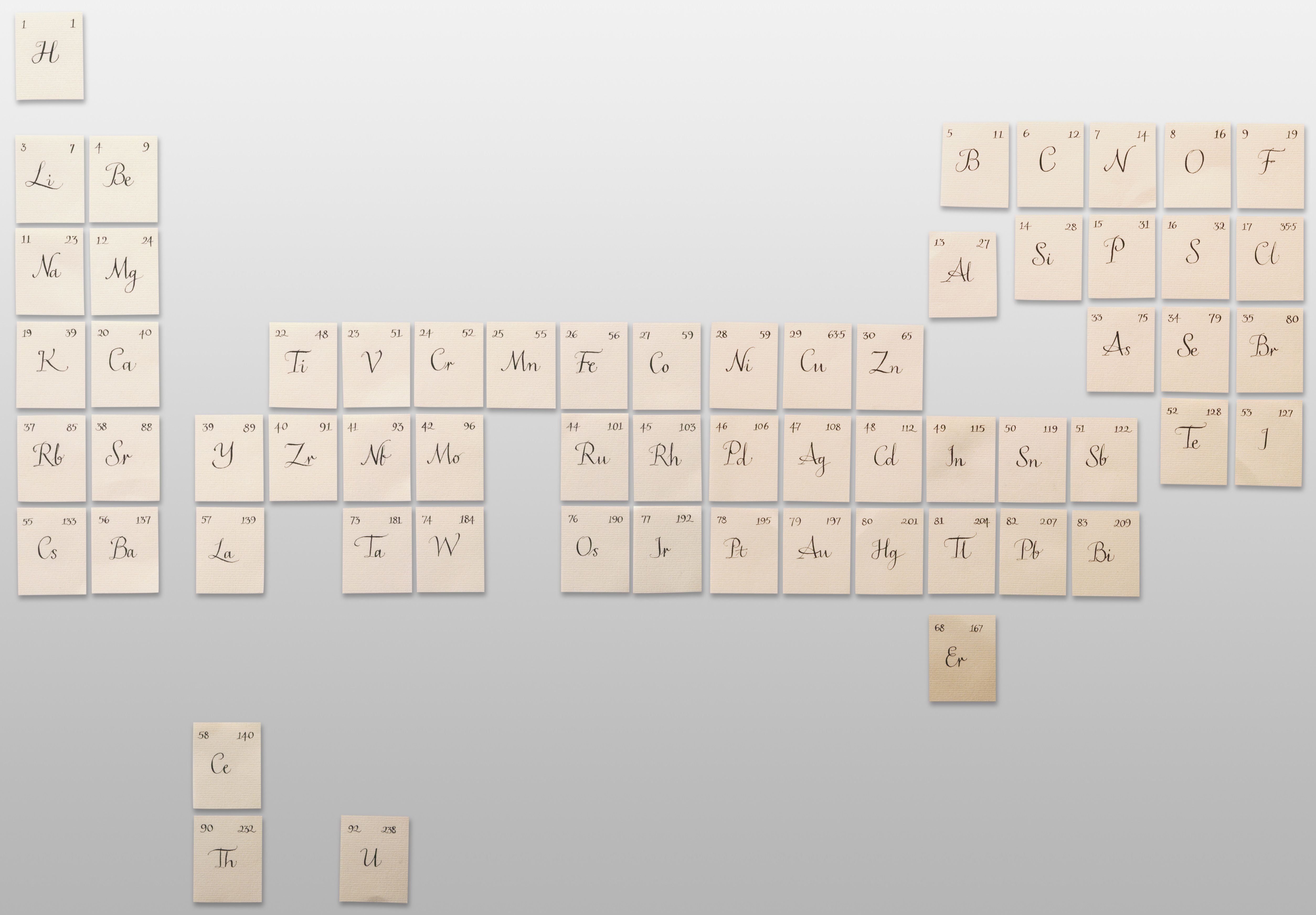 The origin of the periodic table of elements urtaz Image collections