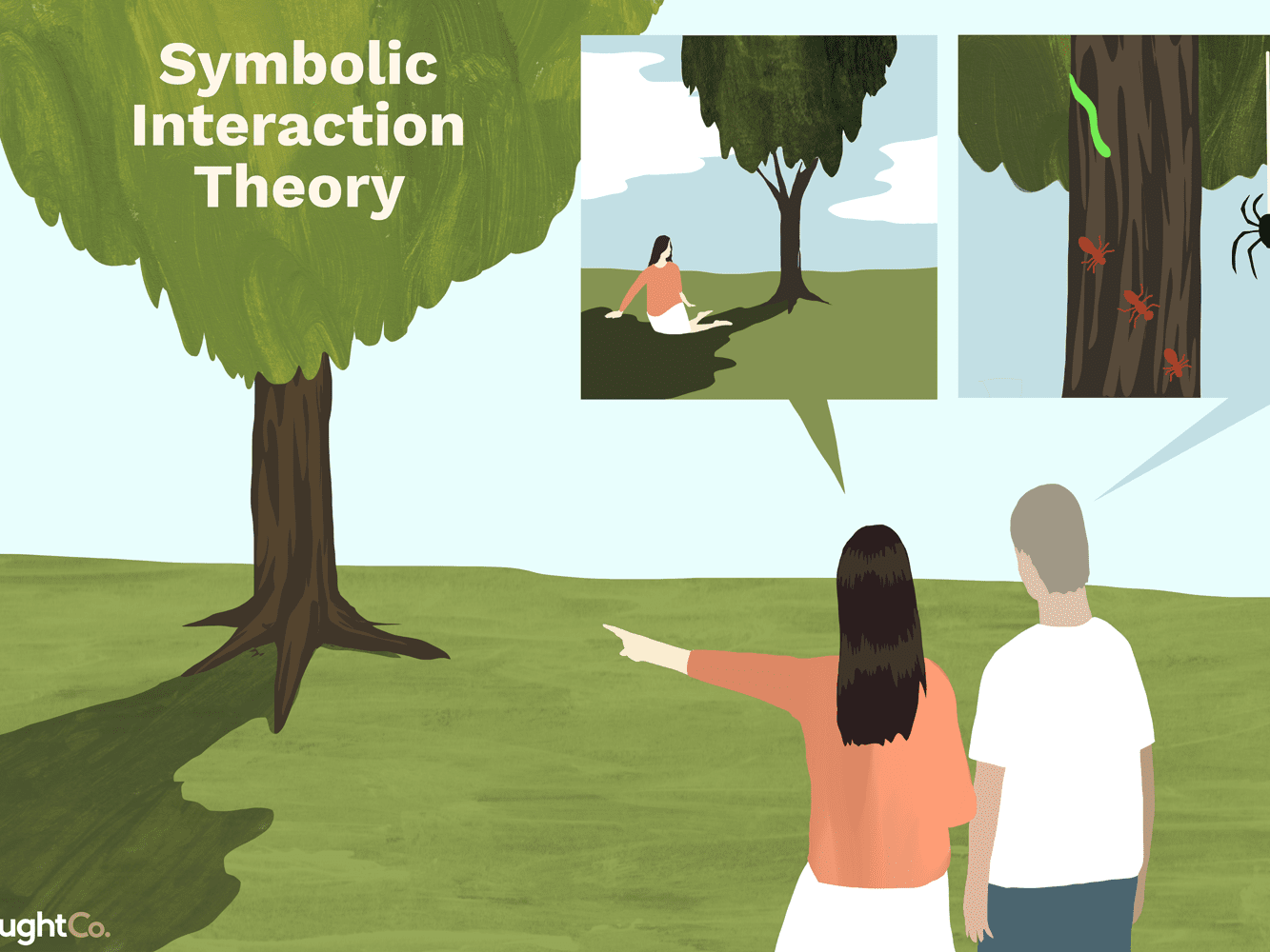 What Is Symbolic Interactionism