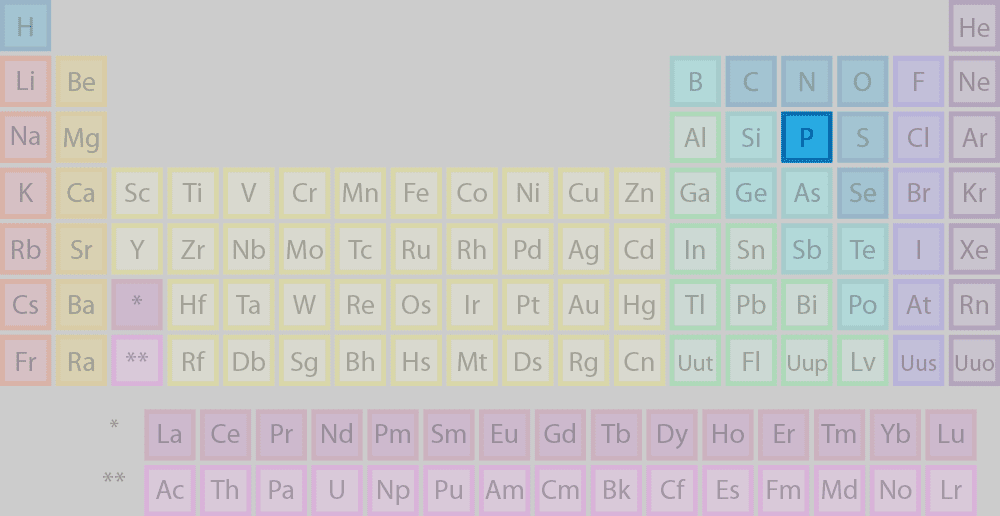 Where Is Phosphorus Found On The Periodic Table