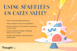 A cake with a sparkler on top, labeled Using Sparklers on Cakes Safely. Text reads: