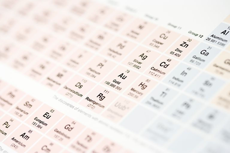 List Of Naturally Occurring Elements