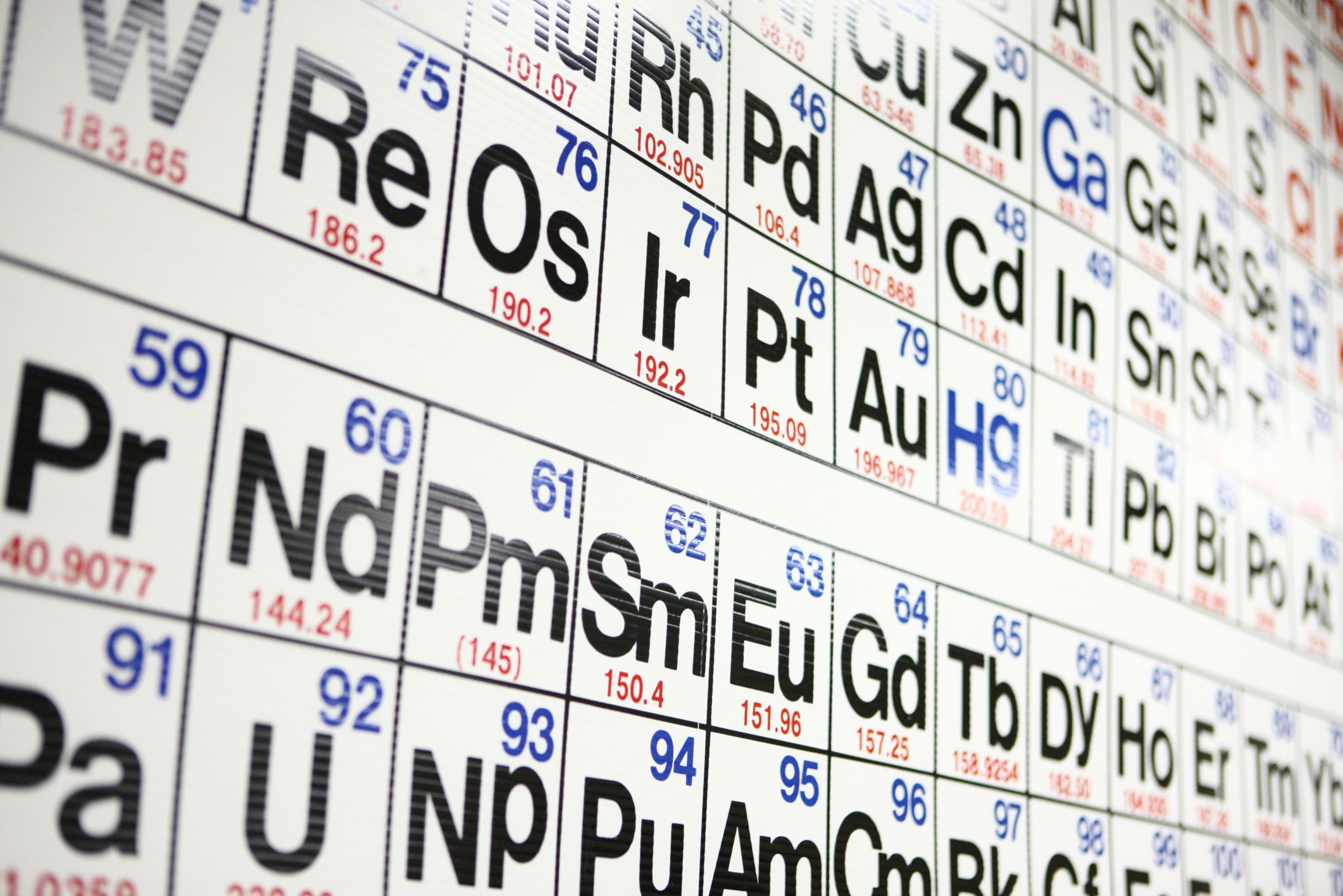 Tremendous How Is The Periodic Table Organized Today Download Free Architecture Designs Momecebritishbridgeorg