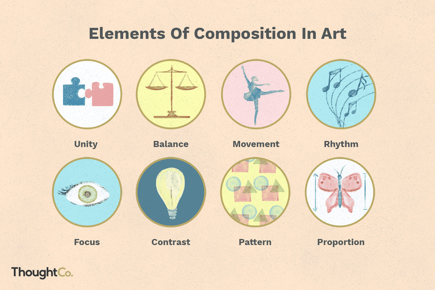 The 8 elements of composition in art for The craft of musical composition