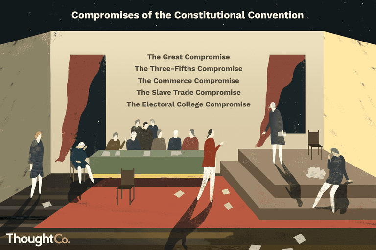 Illustration depicting the Constitutional Convention with text listing the key compromises