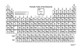 Periodic Table of the Elements - Atomic Mass Significant Figure