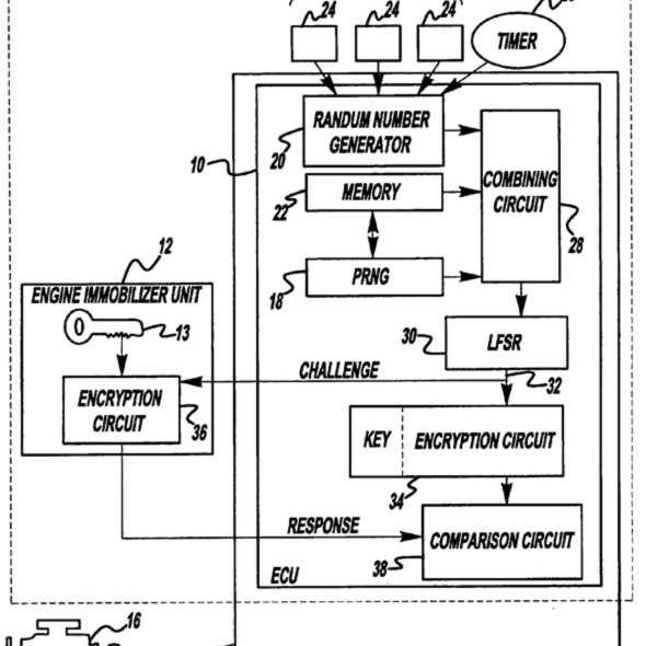 Motor vehicle engine immobilizer security system and method