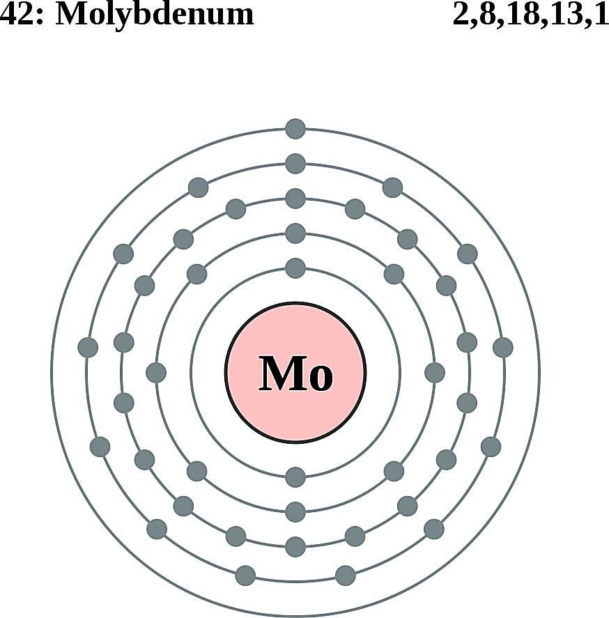 This diagram of a molybdenum atom shows the electron shell.