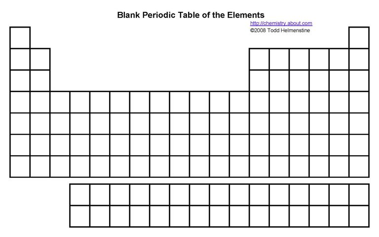 How to memorize the periodic table blank periodic table for practice urtaz Choice Image
