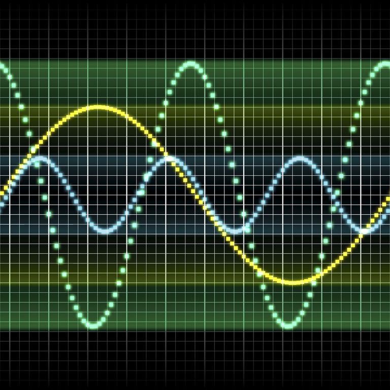 examples of electromagnetic waves and mechanical waves