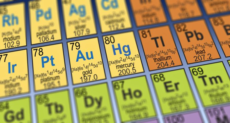 Element trivia quiz heres a chemistry quiz that tests how many element trivia facts you know urtaz Image collections