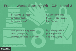 French words starting with G, H, I, and J