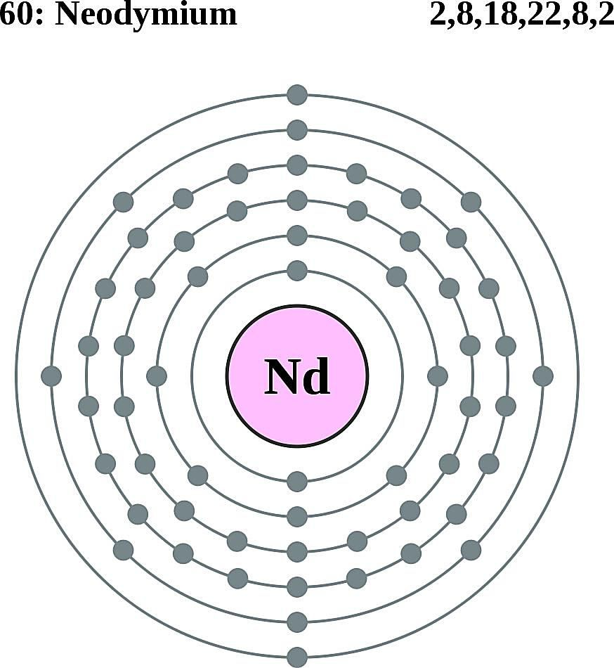This diagram of a neodymium atom shows the electron shell.