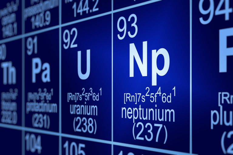 Periodic Table Neptunium