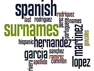 German Surnames and Their Meanings and Origins