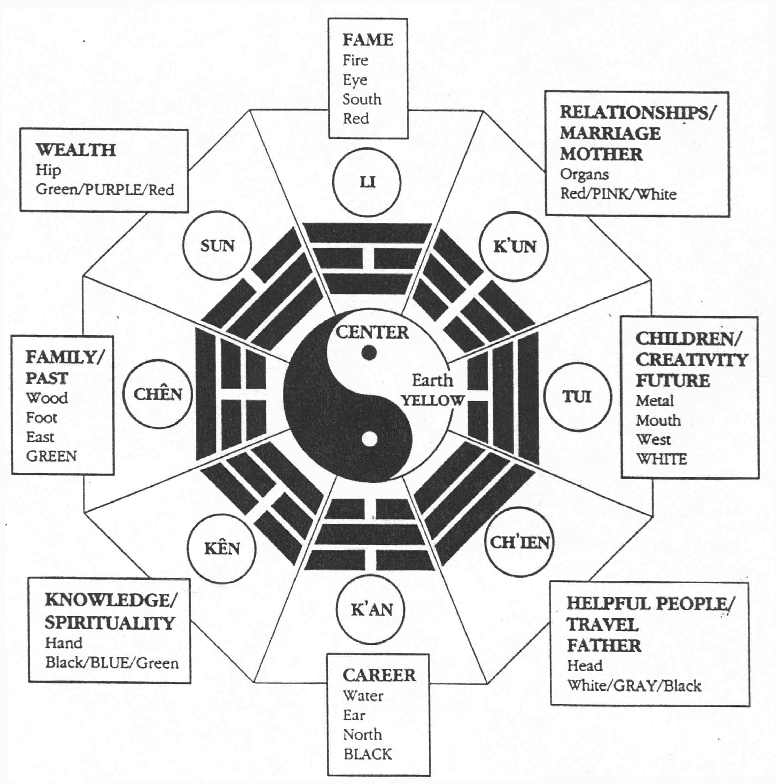8 Important Taoist Visual Symbols