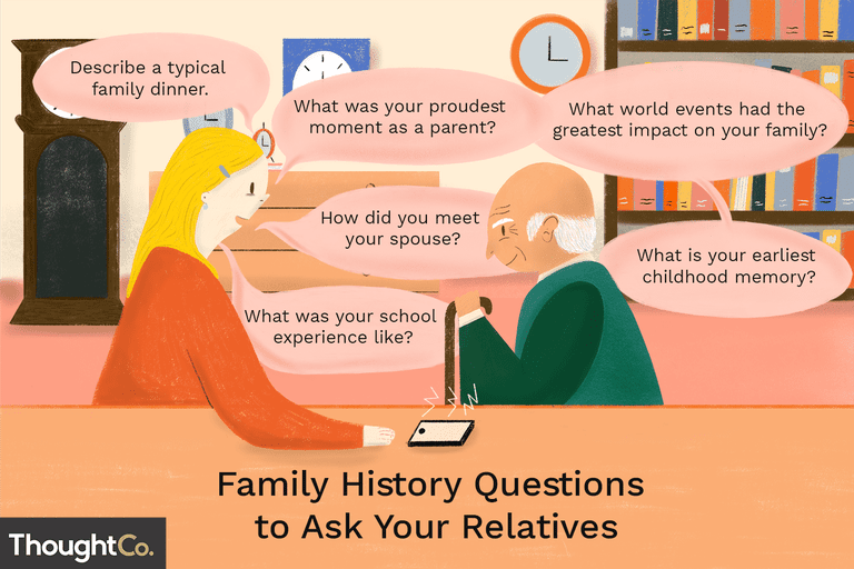 "A teenage girl and her grandfather sit at a table with a recording device between them. The girl is asking questions about family history, including ""How did you meet your spouse?"" and ""What world events had the greatest impact on your family?"""