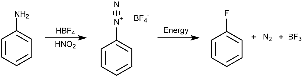 This is a general structure of the Balz-Schiemann reaction.