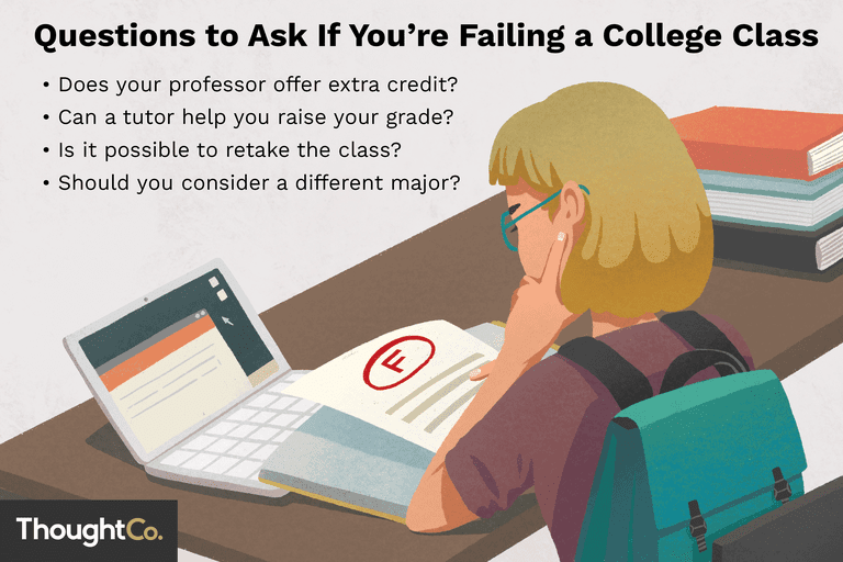 "A student sitting at a desk looking at piece of paper. The paper has a red ""F"" on it. Superimposed over the student are four questions to ask if you're failing a college class. Does your professor offer extra credit? Can a tutor help you raise your grade? Is it possible to retake the class? Should you consider a different major?"