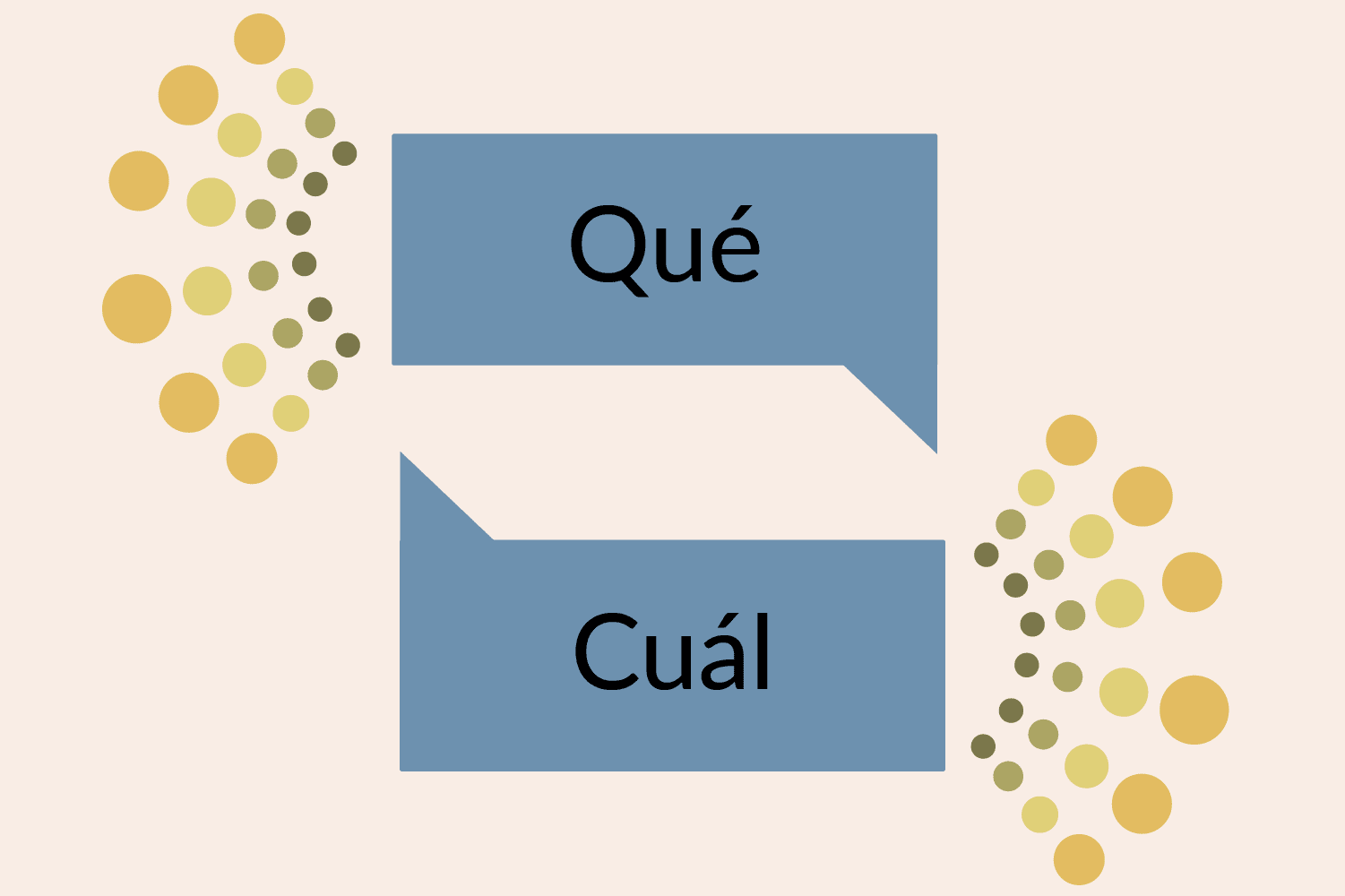 Learn About Spanish Interrogative Pronouns
