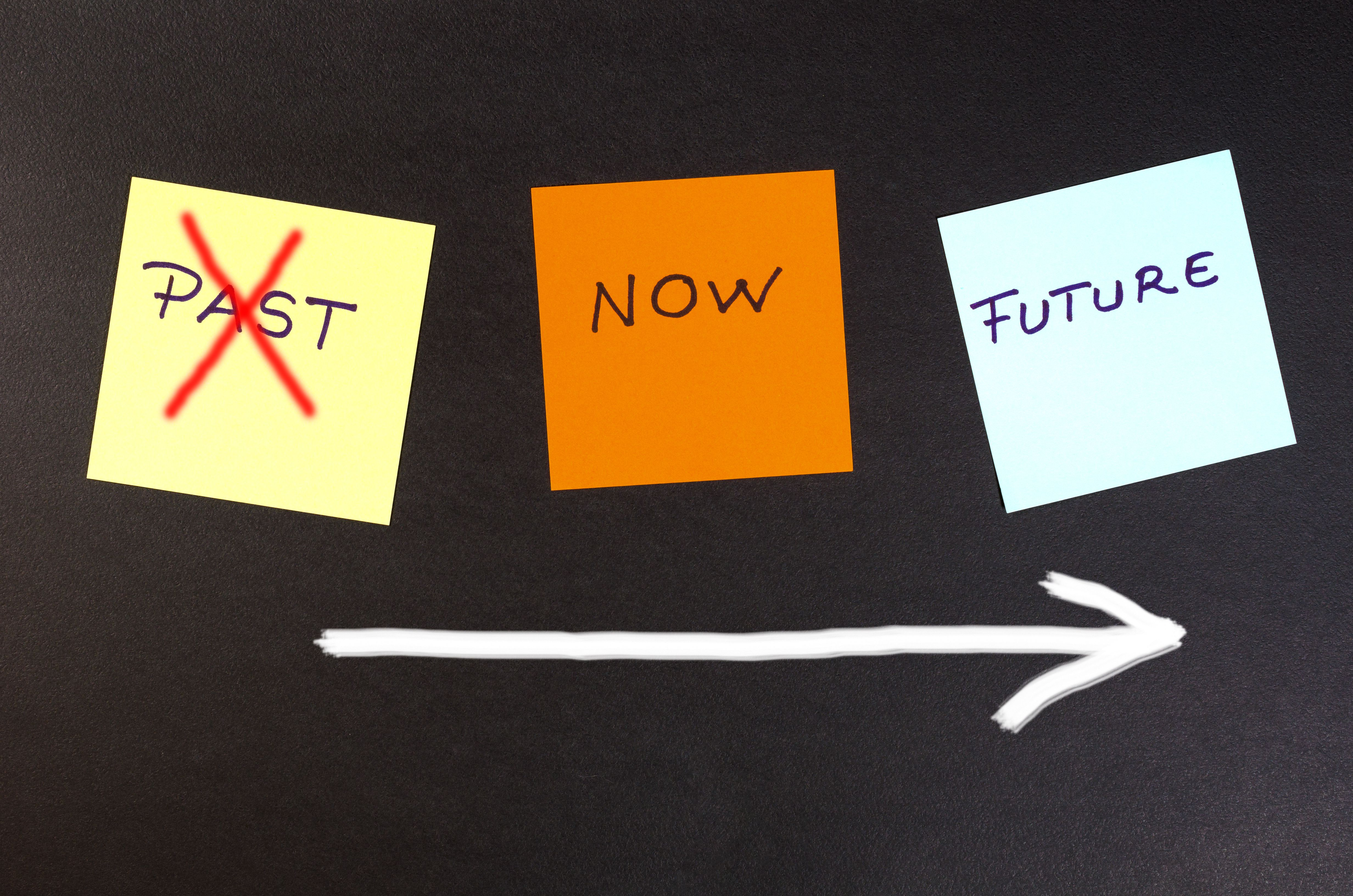 Post-it notes reading past, now, and future