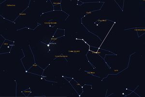 A star chart showing the Big Dipper