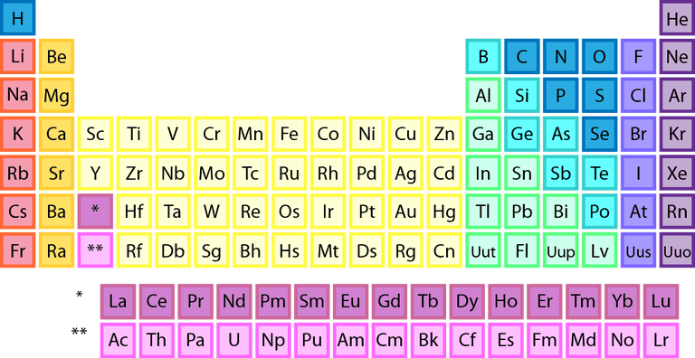 Download and print periodic tables this color periodic table contains only the element symbols urtaz