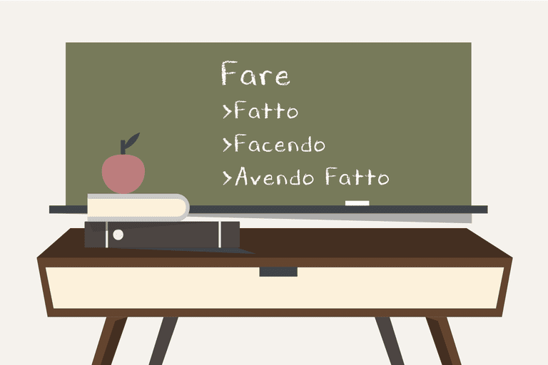 "Conjugating ""Fare"" in Italian"