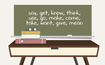 Definition and Examples of Helping Verbs in English
