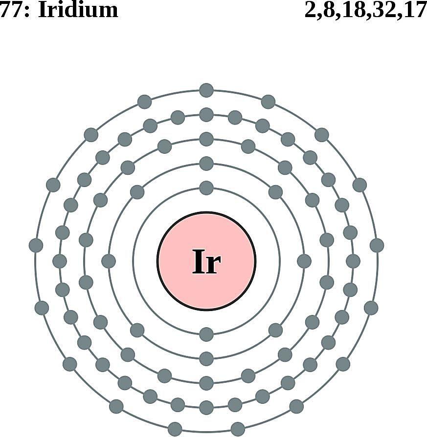 This diagram of an iridium atom shows the electron shell.