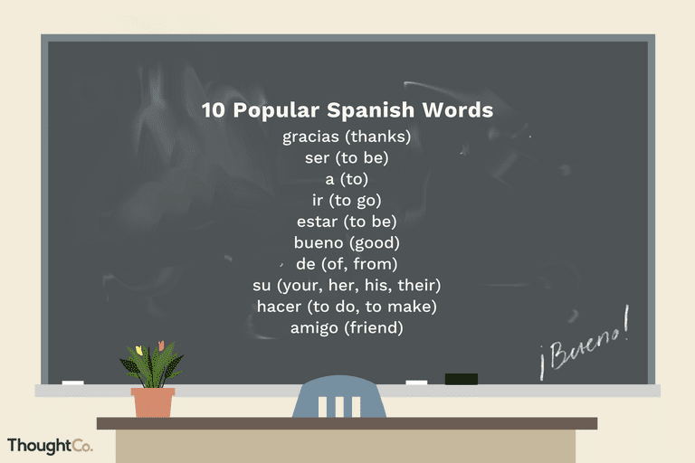 10 Popular Spanish Words