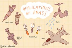 Image shows 5 versions of brass items. Text reads: applications of brass: injectors, nuts and bolds, terminals, jets, taps