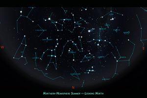 the summer skies of the northern hemisphere