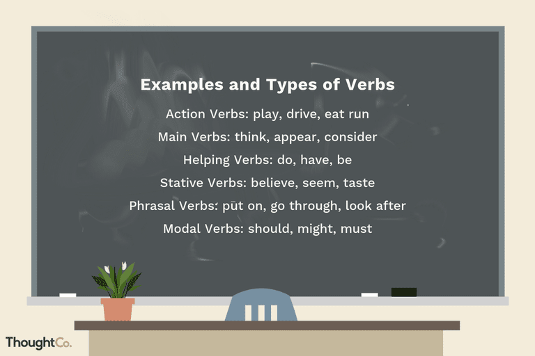 ESL Tips and Quiz: Modal Verbs of Probability