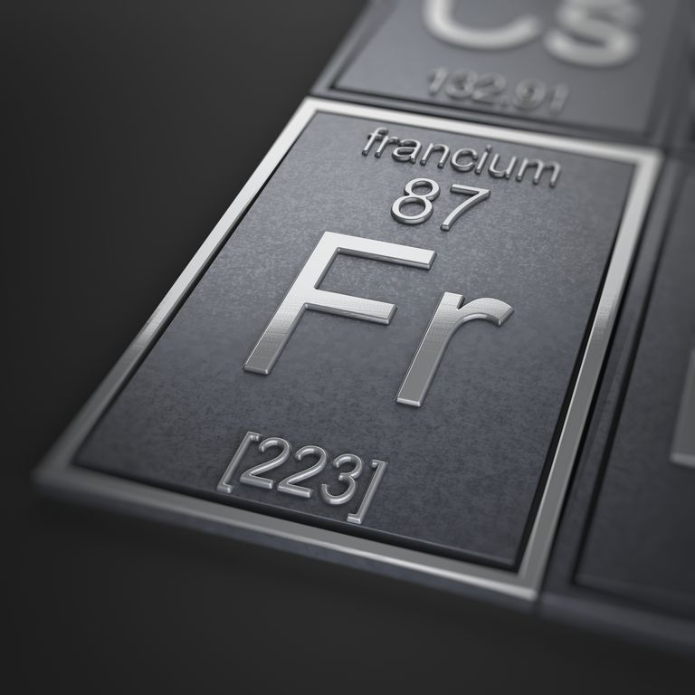 Francium Facts Atomic Number 87 Or Fr