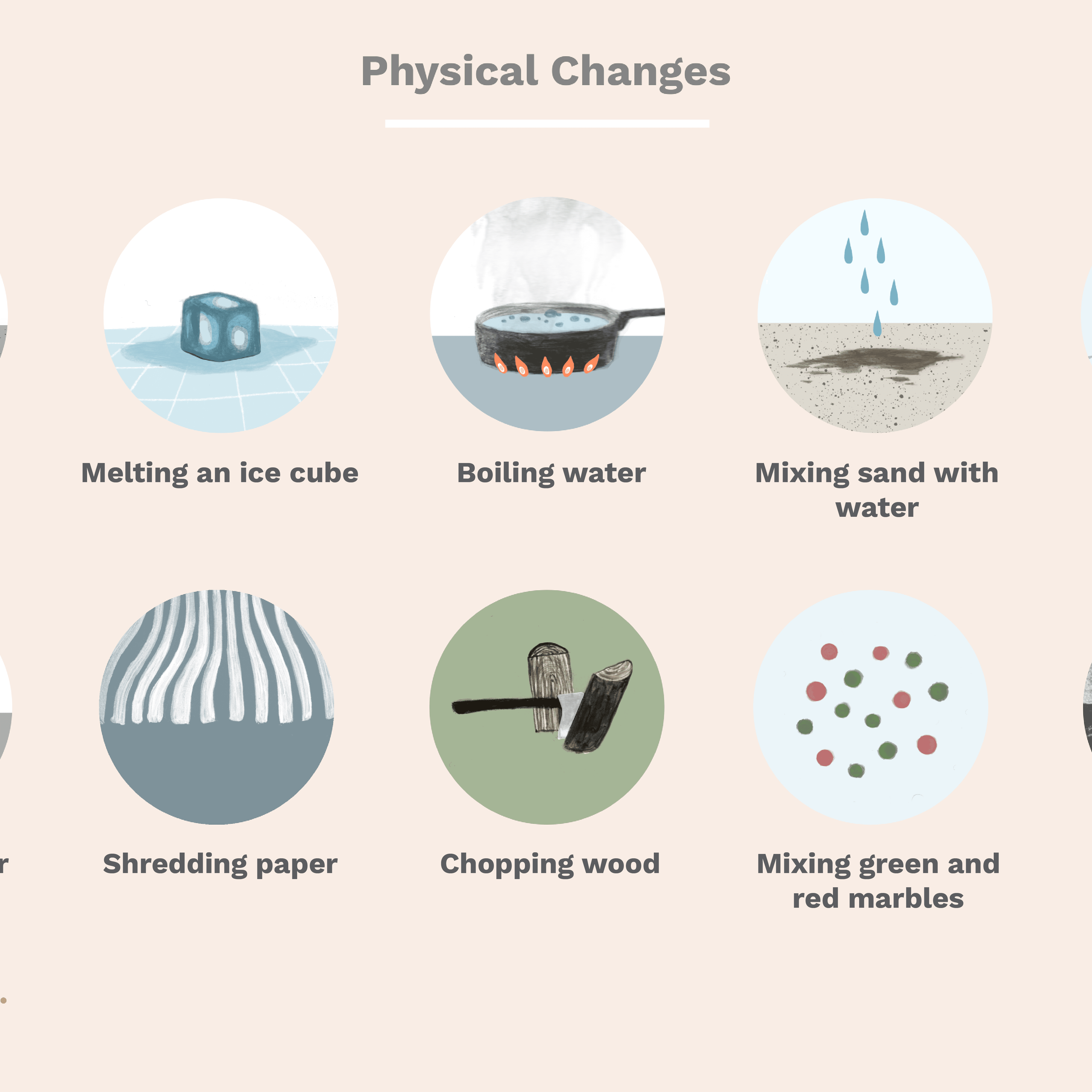 Examples of physical changes.