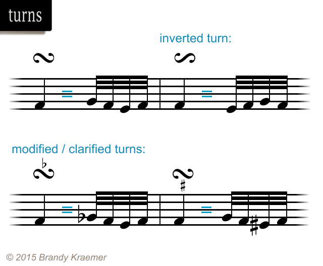 Ornamental Turns In Piano Music