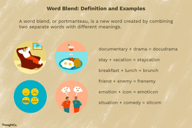 Illustration depicting word blend definition and examples