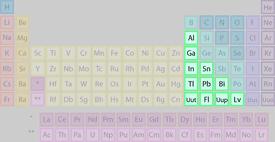 Basic Metal Element Group