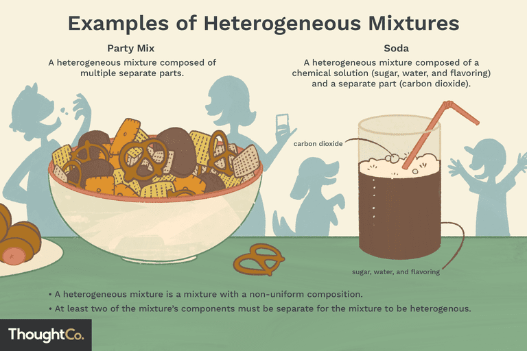 Heterogenous mixture examples