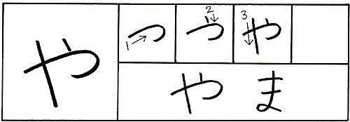 how to write the hiragana ya character