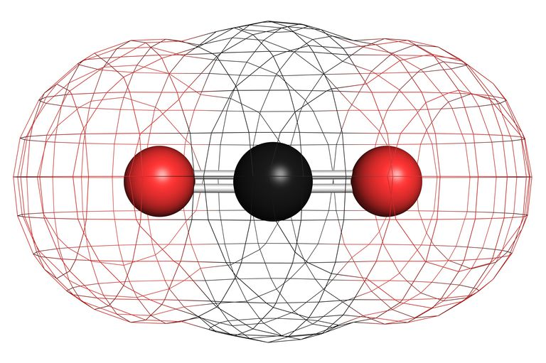 Carbon Dioxide Is a Linear Molecule With Two O-H Bonds That Are 180 Degrees Apart