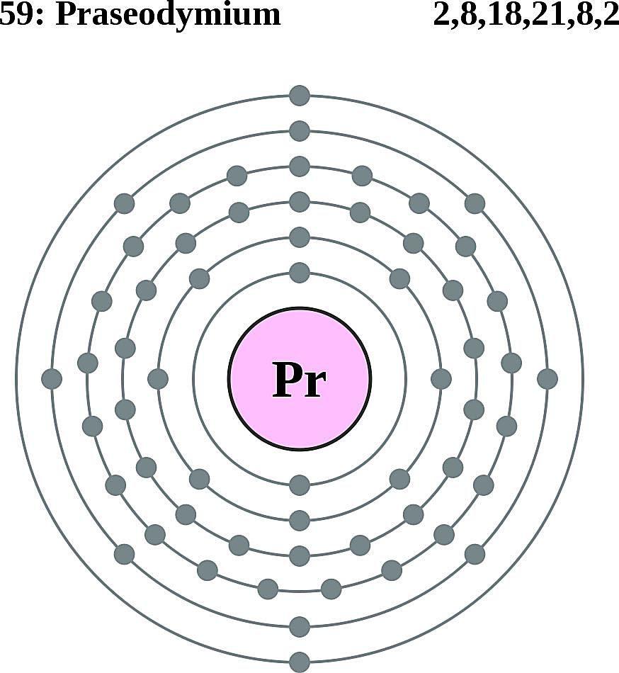 This diagram of a praseodymium atom shows the electron shell.