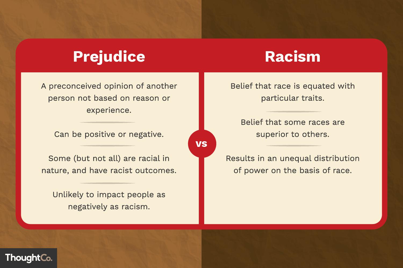 domination personals Racial
