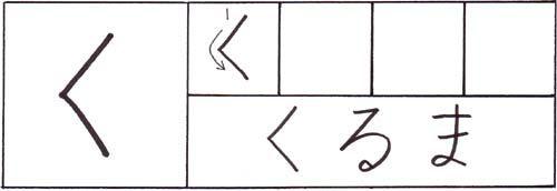 how to write the hiragana ku character