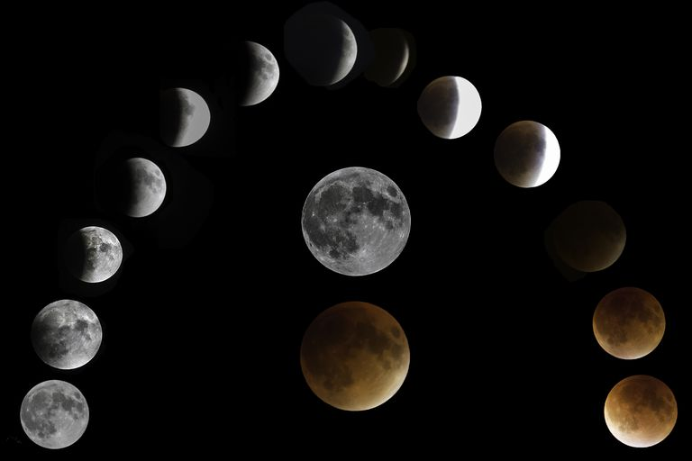 New Moon Rituals for Manifestation
